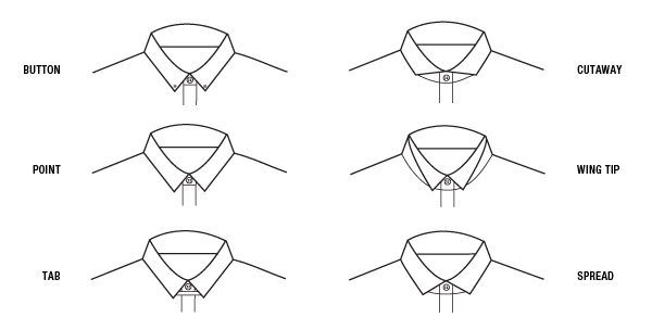 Collar Types | The Perfect White Shirt