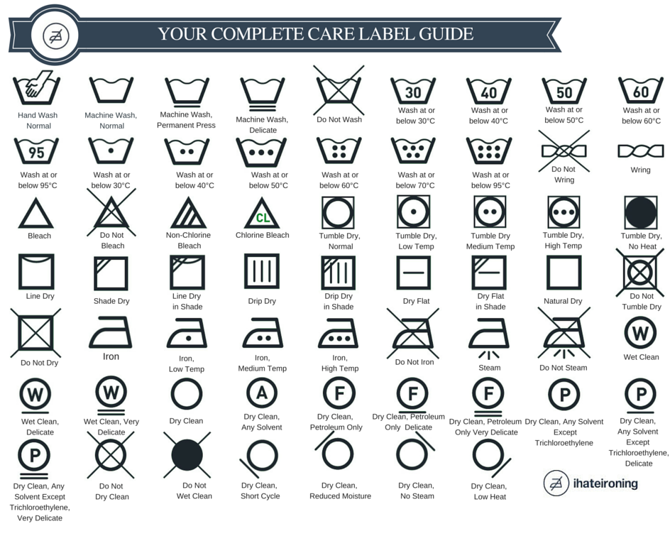 It is a picture of Printable Laundry Symbols pertaining to laundering